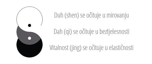 duh-dah-vitalnost-qigong-taiji